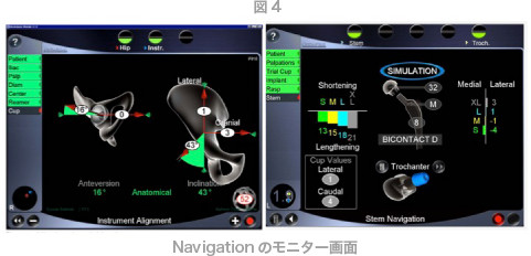 Navigationのモニター画面